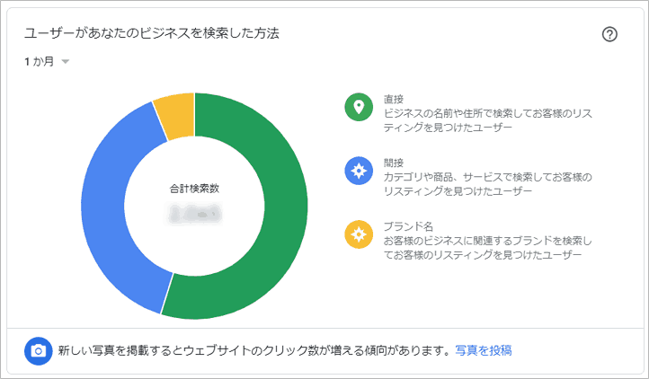 Googleマイビジネス_インサイト