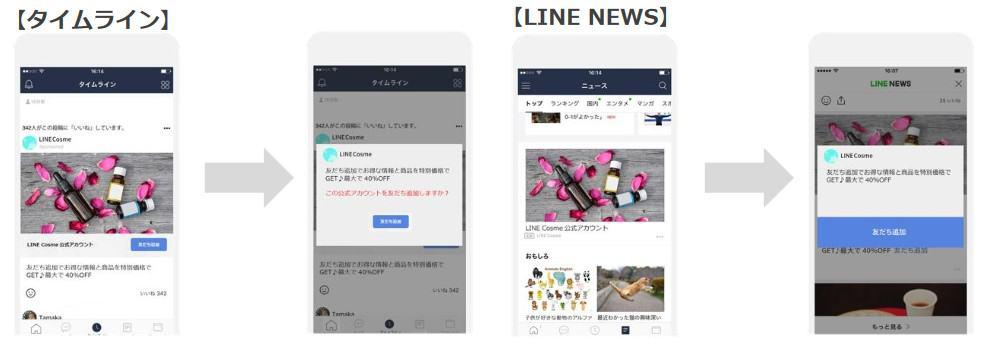 LINE広告CPFイメージ